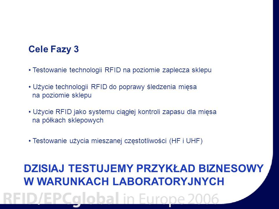Cele Fazy 3 Testowanie technologii RFID na poziomie zaplecza sklepu Użycie technologii RFID do poprawy śledzenia mięsa na poziomie sklepu Użycie RFID jako systemu ciągłej kontroli zapasu dla mięsa na półkach sklepowych Testowanie użycia mieszanej częstotliwości (HF i UHF) DZISIAJ TESTUJEMY PRZYKŁAD BIZNESOWY W WARUNKACH LABORATORYJNYCH
