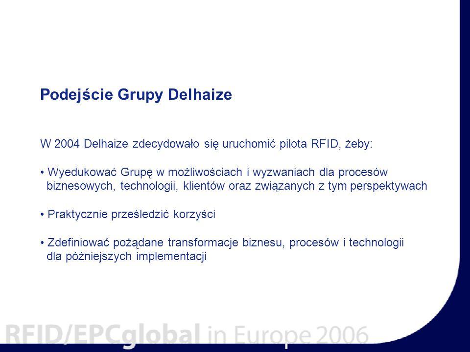 Podejście Grupy Delhaize W 2004 Delhaize zdecydowało się uruchomić pilota RFID, żeby: Wyedukować Grupę w możliwościach i wyzwaniach dla procesów biznesowych, technologii, klientów oraz związanych z tym perspektywach Praktycznie prześledzić korzyści Zdefiniować pożądane transformacje biznesu, procesów i technologii dla późniejszych implementacji
