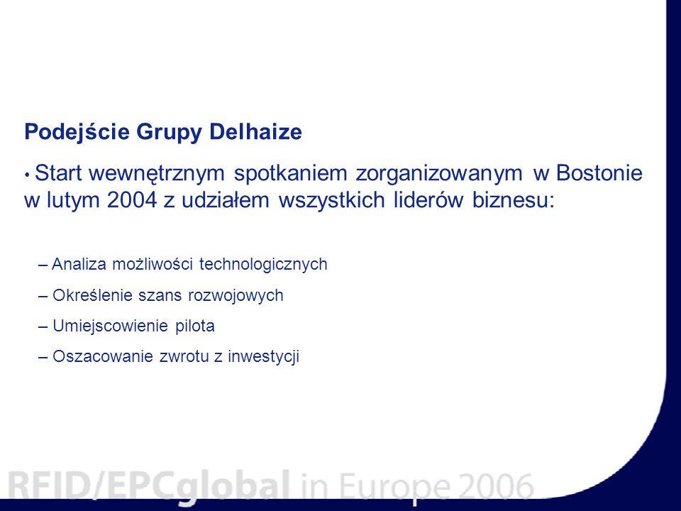 Podejście Grupy Delhaize Start wewnętrznym spotkaniem zorganizowanym w Bostonie w lutym 2004 z udziałem wszystkich liderów biznesu: – Analiza możliwości technologicznych – Określenie szans rozwojowych – Umiejscowienie pilota – Oszacowanie zwrotu z inwestycji