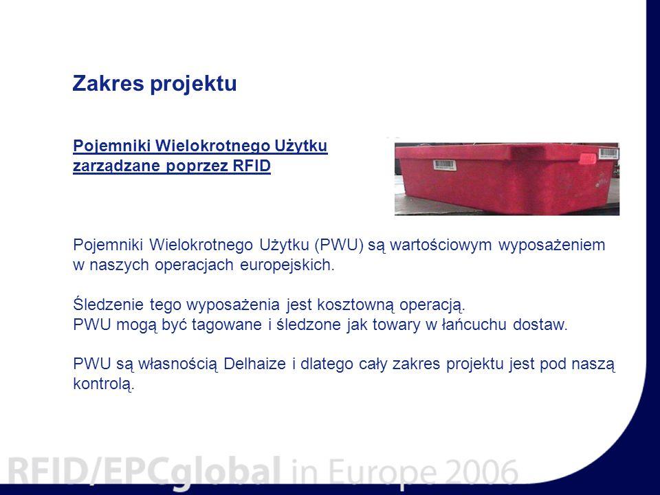 Zakres projektu Pojemniki Wielokrotnego Użytku zarządzane poprzez RFID Pojemniki Wielokrotnego Użytku (PWU) są wartościowym wyposażeniem w naszych operacjach europejskich.