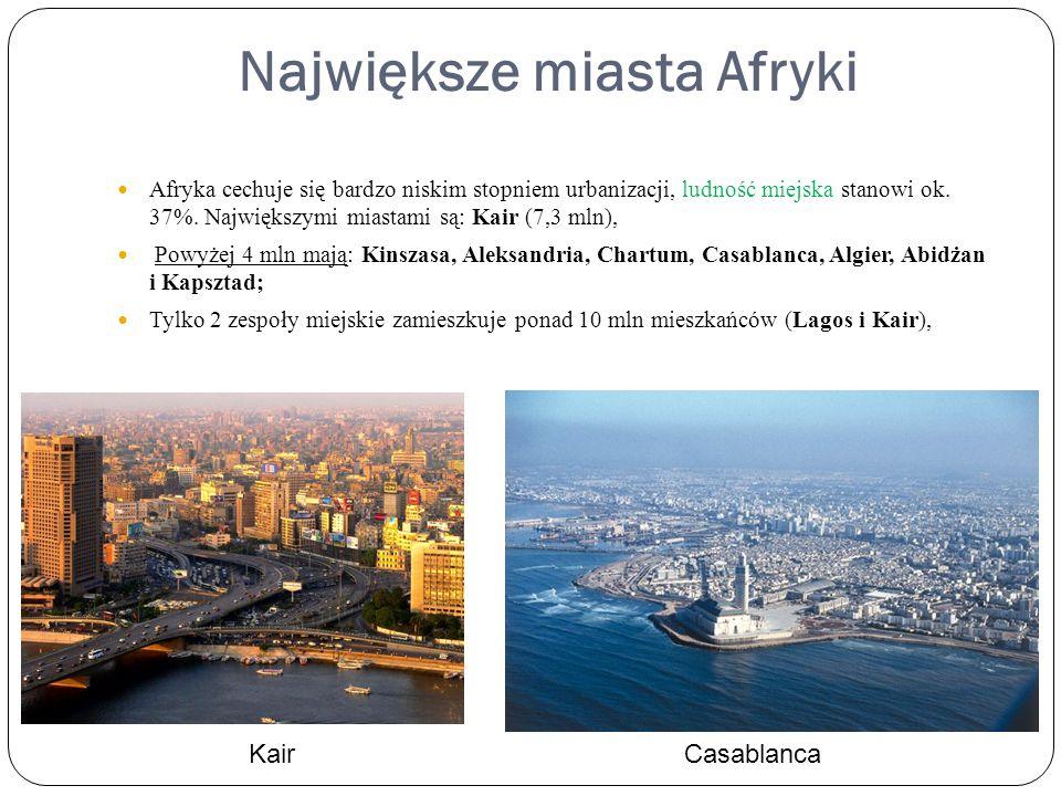 Największe miasta Afryki Afryka cechuje się bardzo niskim stopniem urbanizacji, ludność miejska stanowi ok. 37%. Największymi miastami są: Kair (7,3 m
