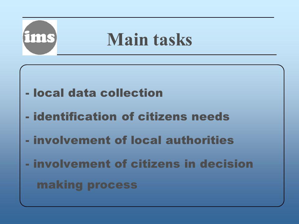 """Publications 1. """"Społeczeństwo Informacyjne"""" jako komponent Piątego Ramowego programu Unii Europejskiej (Information Society as a component of V Frame"""