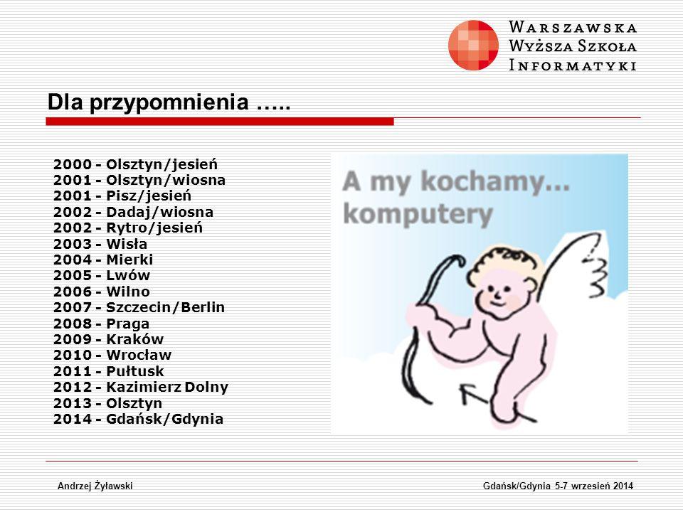 2000 - Olsztyn/jesień 2001 - Olsztyn/wiosna 2001 - Pisz/jesień 2002 - Dadaj/wiosna 2002 - Rytro/jesień 2003 - Wisła 2004 - Mierki 2005 - Lwów 2006 - Wilno 2007 - Szczecin/Berlin 2008 - Praga 2009 - Kraków 2010 - Wrocław 2011 - Pułtusk 2012 - Kazimierz Dolny 2013 - Olsztyn 2014 - Gdańsk/Gdynia Andrzej ŻyławskiGdańsk/Gdynia 5-7 wrzesień 2014 Dla przypomnienia …..