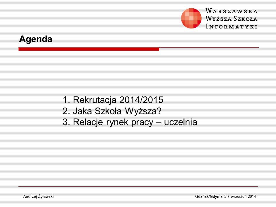 Agenda 1. Rekrutacja 2014/2015 2. Jaka Szkoła Wyższa.