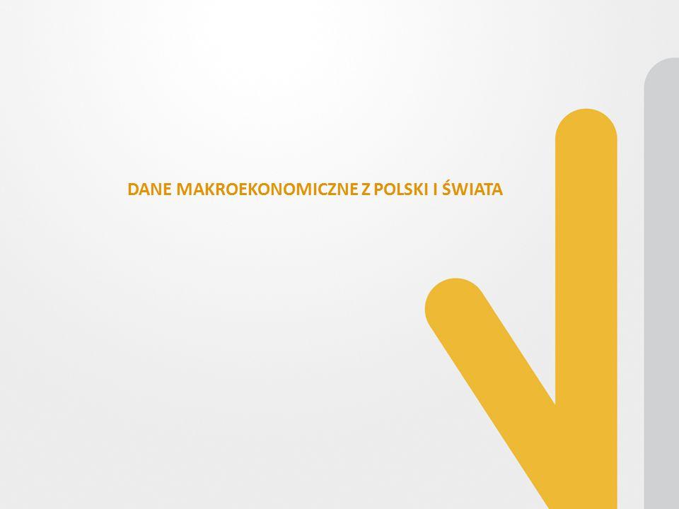 POLSKA STOPA BEZROBOCIA: 11,70% POPRZEDNIO: 11,90%