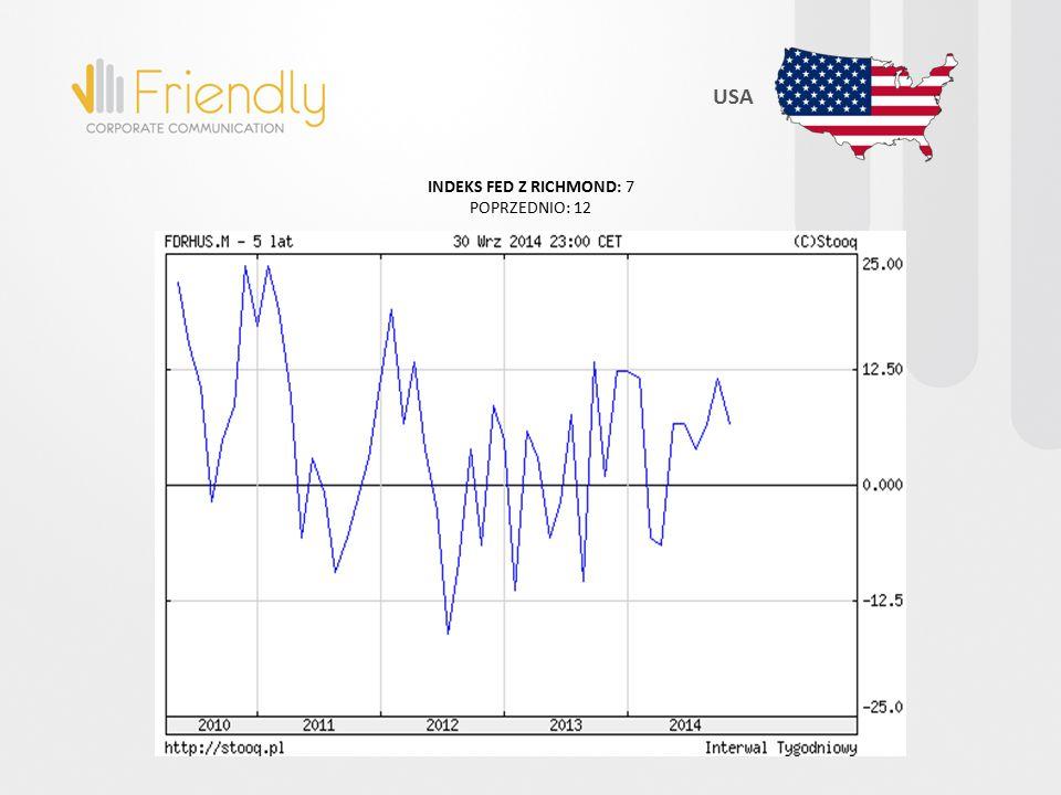 USD/PLN (6 MIESIĘCY/ MIESIĄC) WALUTY CENY SUROWCÓW