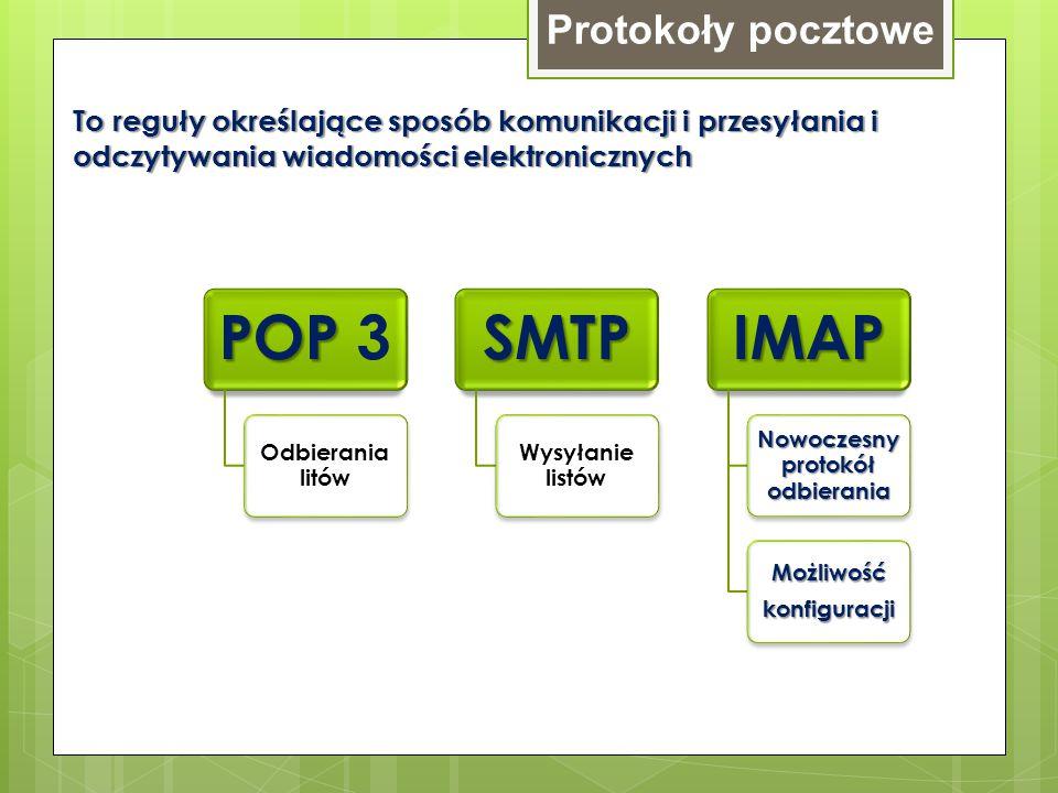 Protokoły pocztowe POP POP 3 Odbierania litów SMTP Wysyłanie listów IMAP Nowoczesny protokół odbierania Możliwośćkonfiguracji To reguły określające sposób komunikacji i przesyłania i odczytywania wiadomości elektronicznych