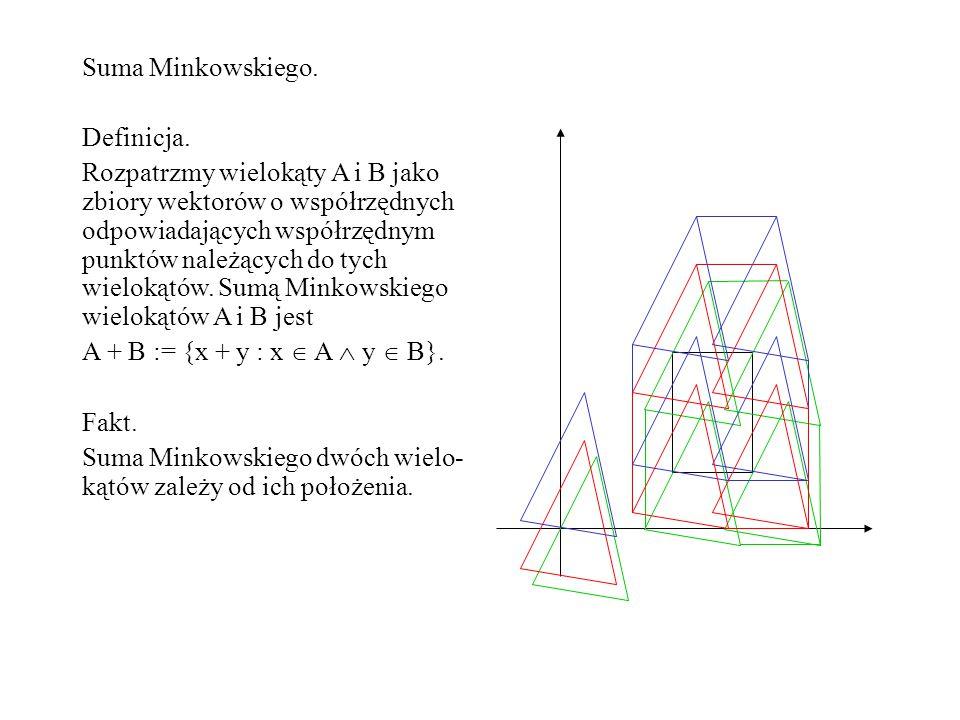 Suma Minkowskiego. Definicja. Rozpatrzmy wielokąty A i B jako zbiory wektorów o współrzędnych odpowiadających współrzędnym punktów należących do tych