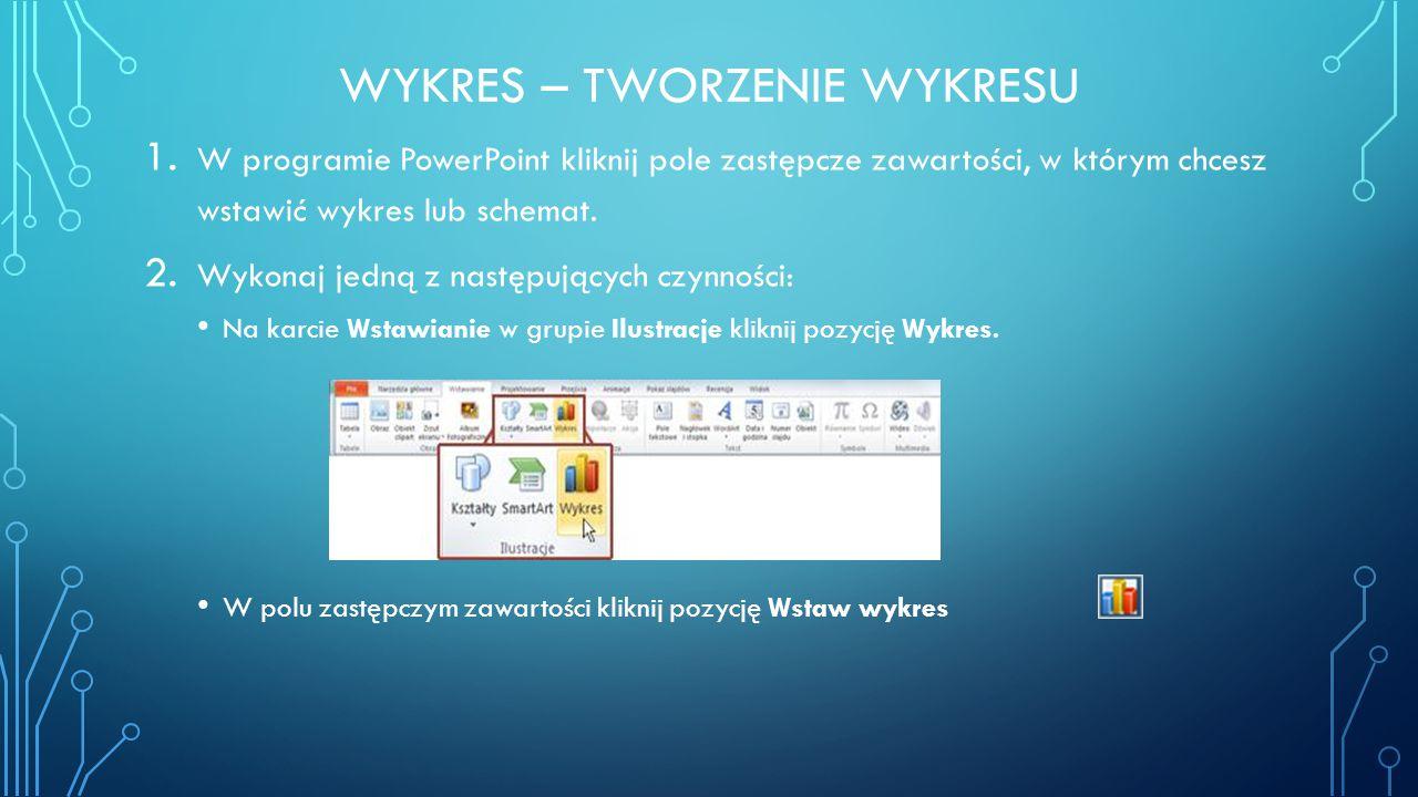 WYKRES – TWORZENIE WYKRESU 1. W programie PowerPoint kliknij pole zastępcze zawartości, w którym chcesz wstawić wykres lub schemat. 2. Wykonaj jedną z