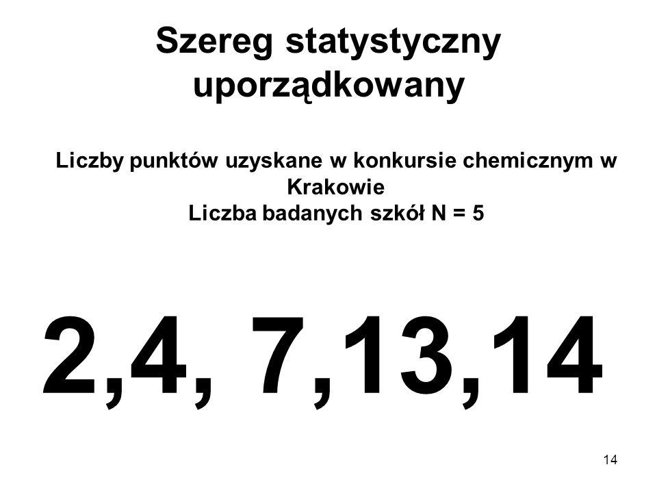 14 Szereg statystyczny uporządkowany Liczby punktów uzyskane w konkursie chemicznym w Krakowie Liczba badanych szkół N = 5 2,4, 7,13,14