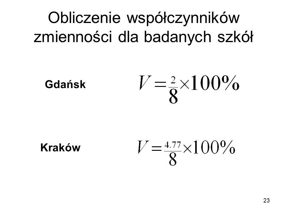 23 Obliczenie współczynników zmienności dla badanych szkół Gdańsk Kraków