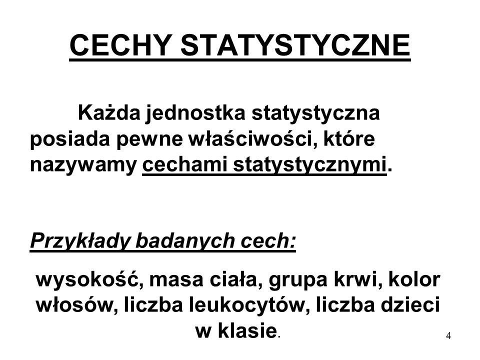 25 Zestawienie wyników Miastośrednia odch.stand, wsp.zm.