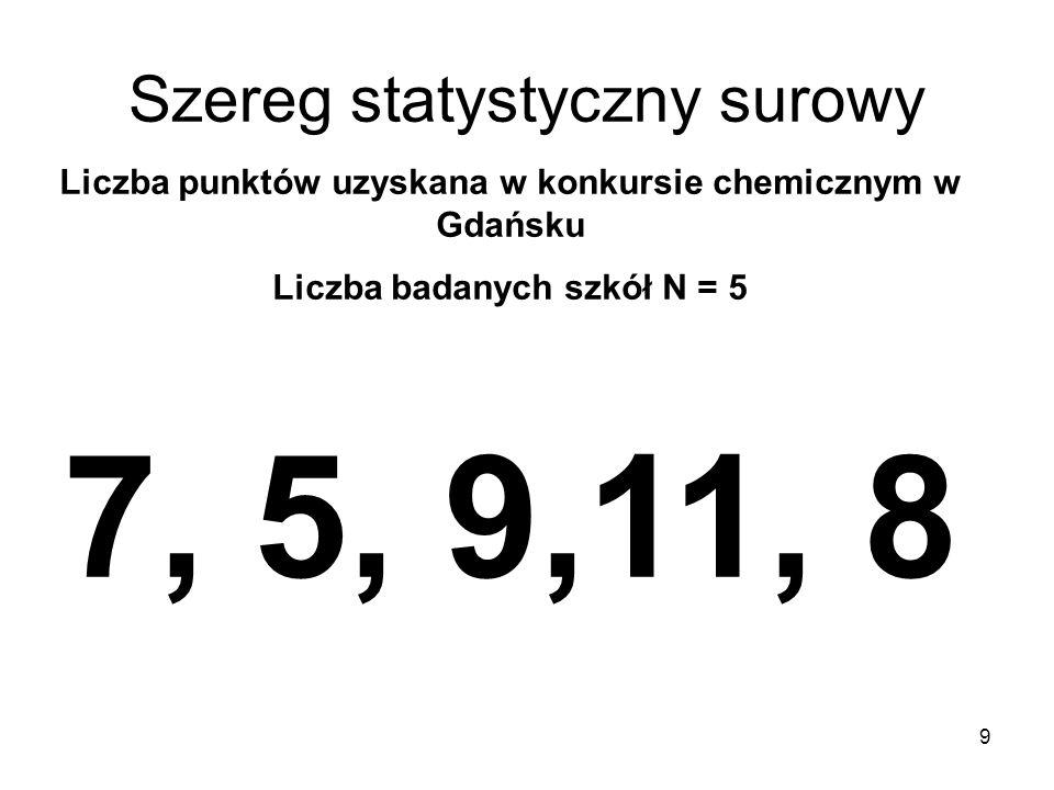10 Szereg statystyczny uporządkowany Liczba punktów uzyskana w konkursie chemicznym w Gdańsku Liczba badanych szkół N = 5 5, 7, 8, 9, 11