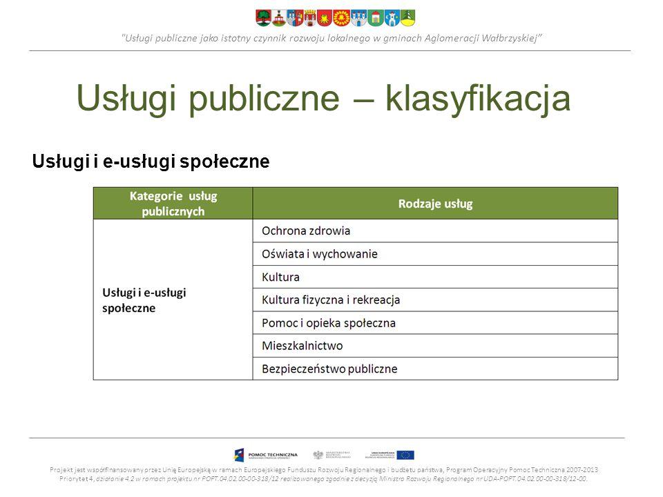 Usługi publiczne jako istotny czynnik rozwoju lokalnego w gminach Aglomeracji Wałbrzyskiej Usługi publiczne – klasyfikacja Usługi techniczne Projekt jest współfinansowany przez Unię Europejską w ramach Europejskiego Funduszu Rozwoju Regionalnego i budżetu państwa, Program Operacyjny Pomoc Techniczna 2007-2013 Priorytet 4, działanie 4.2 w ramach projektu nr POPT.04.02.00-00-318/12 realizowanego zgodnie z decyzją Ministra Rozwoju Regionalnego nr UDA-POPT.04.02.00-00-318/12-00.