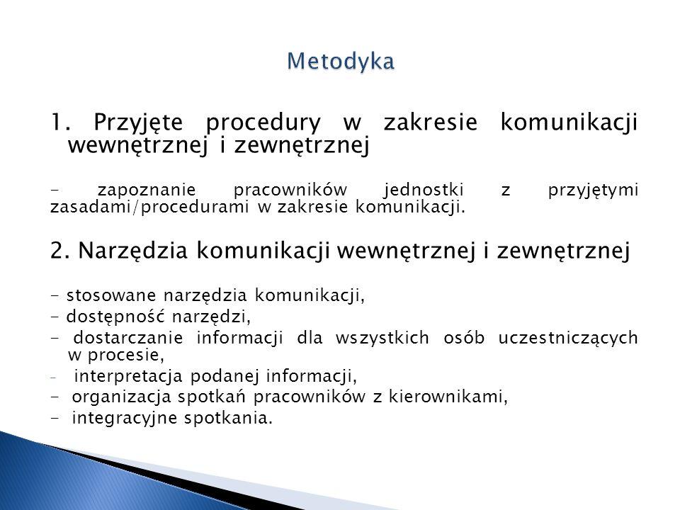 1. Przyjęte procedury w zakresie komunikacji wewnętrznej i zewnętrznej - zapoznanie pracowników jednostki z przyjętymi zasadami/procedurami w zakresie