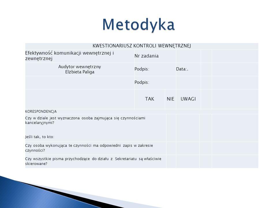 KWESTIONARIUSZ KONTROLI WEWNĘTRZNEJ Efektywność komunikacji wewnętrznej i zewnętrznej Nr zadania Audytor wewnętrzny Elżbieta Paliga Podpis:Data:. Podp