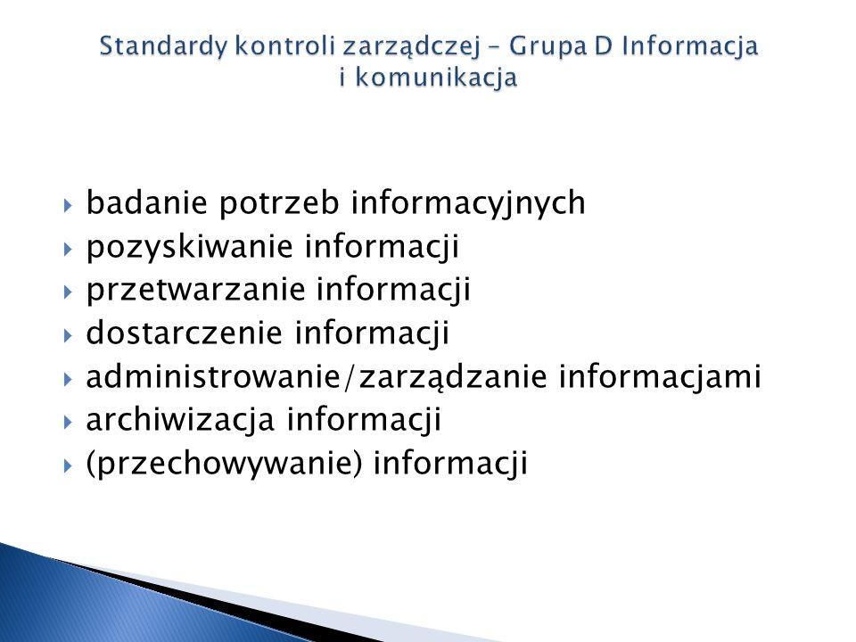  badanie potrzeb informacyjnych  pozyskiwanie informacji  przetwarzanie informacji  dostarczenie informacji  administrowanie/zarządzanie informac