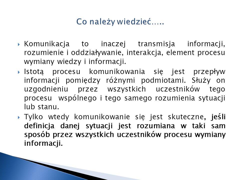  Komunikacja to inaczej transmisja informacji, rozumienie i oddziaływanie, interakcja, element procesu wymiany wiedzy i informacji.  Istotą procesu