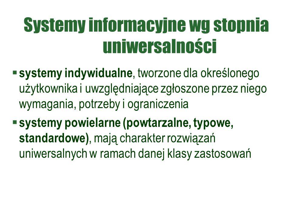 Systemy informacyjne wg stopnia uniwersalności  systemy indywidualne, tworzone dla określonego użytkownika i uwzględniające zgłoszone przez niego wym