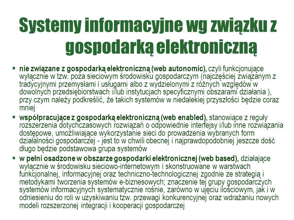 Systemy informacyjne wg związku z gospodarką elektroniczną  nie związane z gospodarką elektroniczną (web autonomic), czyli funkcjonujące wyłącznie w