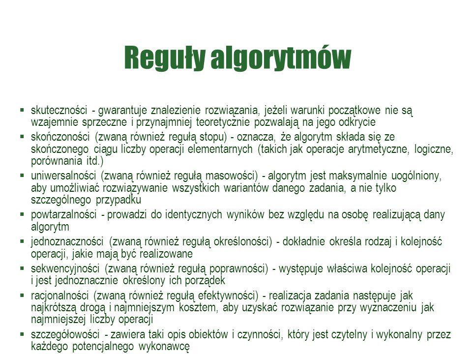 Reguły algorytmów  skuteczności - gwarantuje znalezienie rozwiązania, jeżeli warunki początkowe nie są wzajemnie sprzeczne i przynajmniej teoretyczni