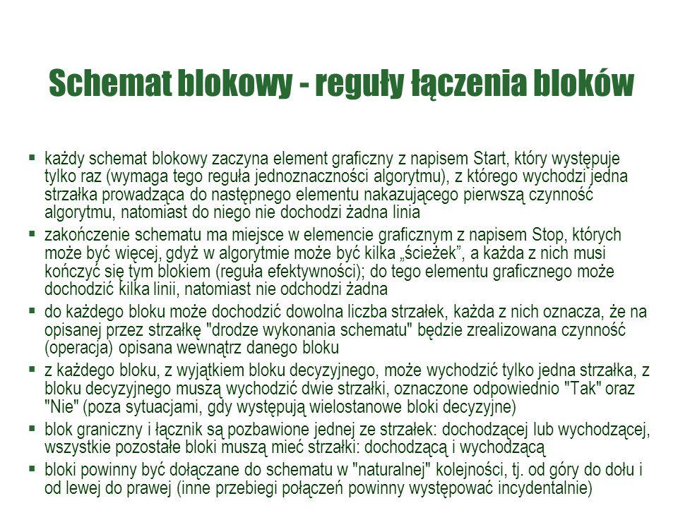 Schemat blokowy - reguły łączenia bloków  każdy schemat blokowy zaczyna element graficzny z napisem Start, który występuje tylko raz (wymaga tego reg