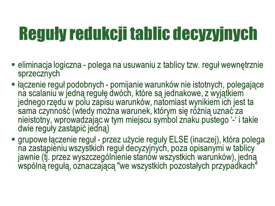 Reguły redukcji tablic decyzyjnych  eliminacja logiczna - polega na usuwaniu z tablicy tzw. reguł wewnętrznie sprzecznych  łączenie reguł podobnych