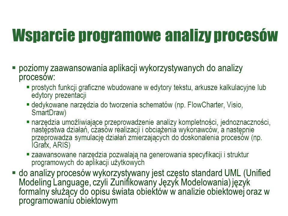 Wsparcie programowe analizy procesów  poziomy zaawansowania aplikacji wykorzystywanych do analizy procesów:  prostych funkcji graficzne wbudowane w