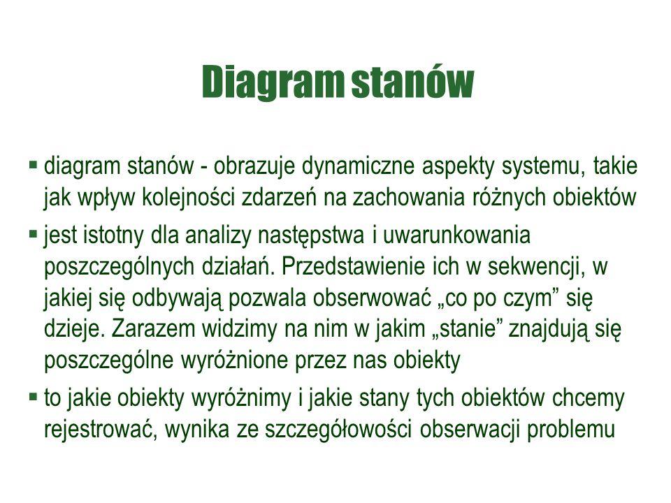 Diagram stanów  diagram stanów - obrazuje dynamiczne aspekty systemu, takie jak wpływ kolejności zdarzeń na zachowania różnych obiektów  jest istotn