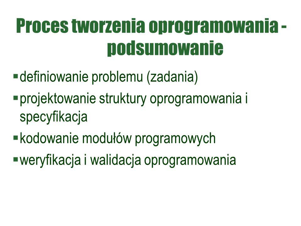 Proces tworzenia oprogramowania - podsumowanie  definiowanie problemu (zadania)  projektowanie struktury oprogramowania i specyfikacja  kodowanie m