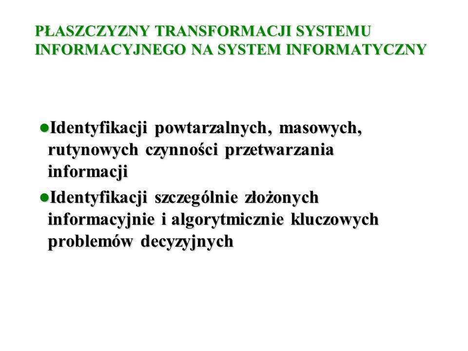PŁASZCZYZNY TRANSFORMACJI SYSTEMU INFORMACYJNEGO NA SYSTEM INFORMATYCZNY Identyfikacji powtarzalnych, masowych, rutynowych czynności przetwarzania inf