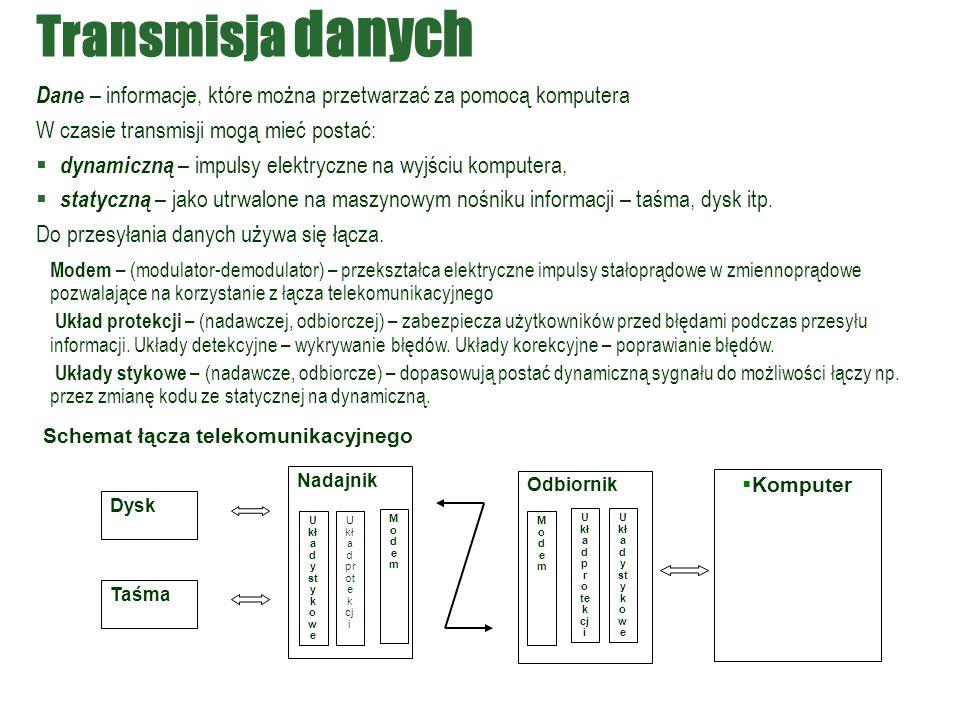 Transmisja danych Dane – informacje, które można przetwarzać za pomocą komputera W czasie transmisji mogą mieć postać:  dynamiczną – impulsy elektryc