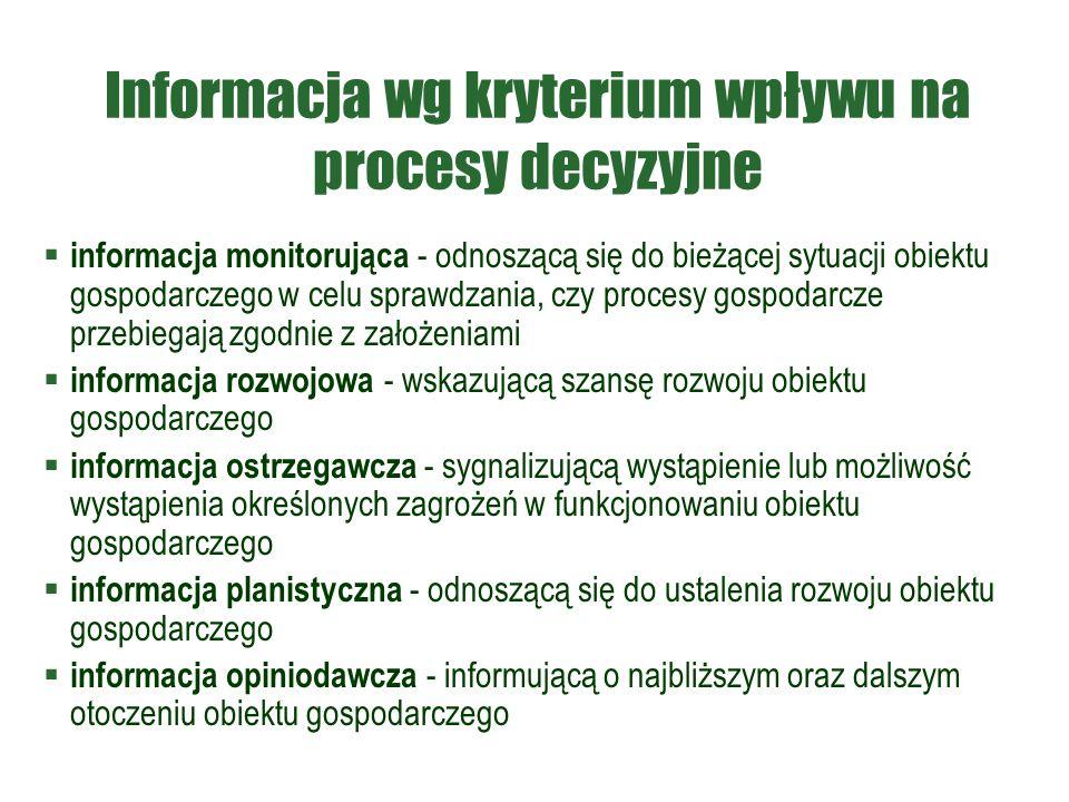 Informacja wg kryterium wpływu na procesy decyzyjne  informacja monitorująca - odnoszącą się do bieżącej sytuacji obiektu gospodarczego w celu sprawd
