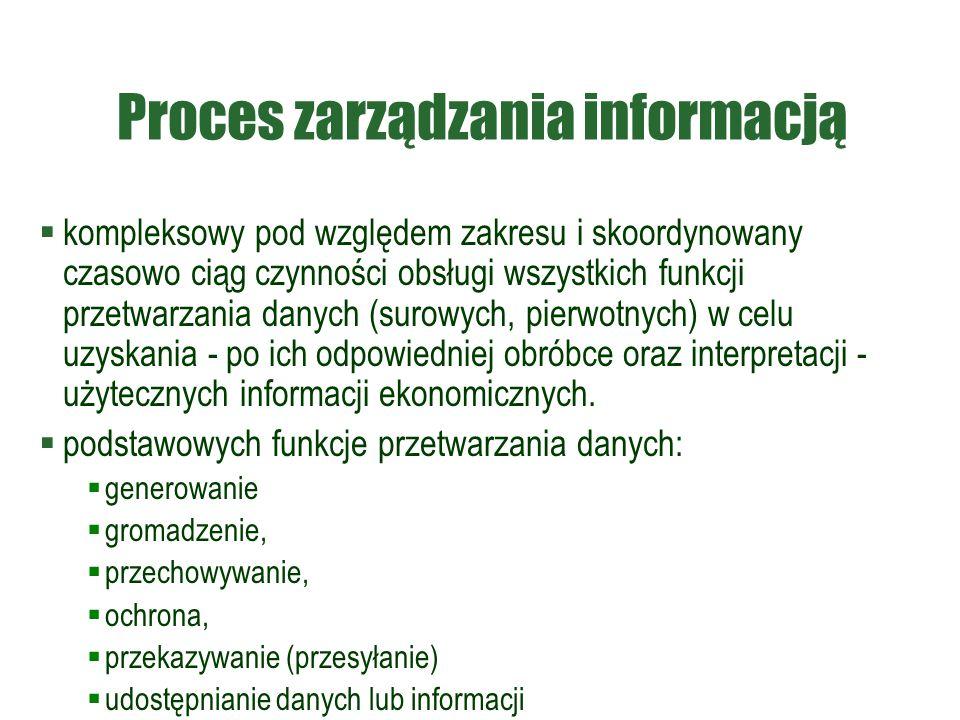 Proces zarządzania informacją  kompleksowy pod względem zakresu i skoordynowany czasowo ciąg czynności obsługi wszystkich funkcji przetwarzania danyc