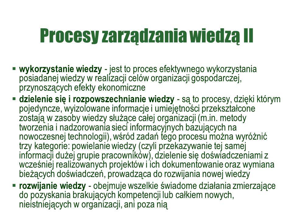 Procesy zarządzania wiedzą II  wykorzystanie wiedzy - jest to proces efektywnego wykorzystania posiadanej wiedzy w realizacji celów organizacji gospo