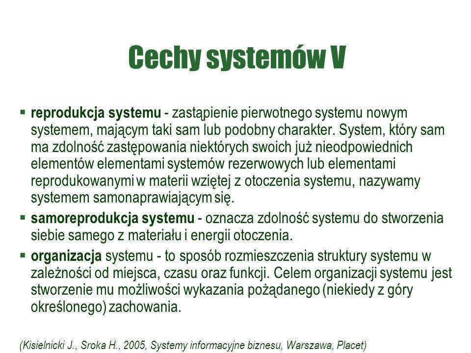 Cechy systemów V  reprodukcja systemu - zastąpienie pierwotnego systemu nowym systemem, mającym taki sam lub podobny charakter. System, który sam ma