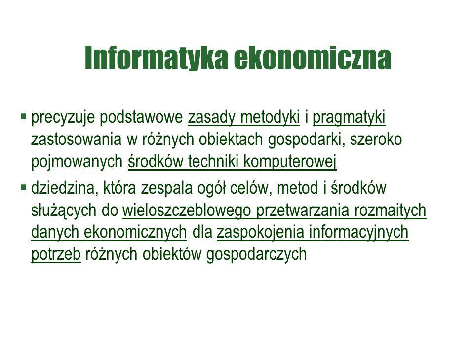Zakres przedmiotowy informatyki ekonomicznej Typologia zagadnień informatyki ekonomicznej Cele informatyki ekonomicznejMetody informatyki ekonomicznej Ogólne Pragmatyczne Własne Obce Środki informatyki ekonomicznej Sprzętowe Programowe