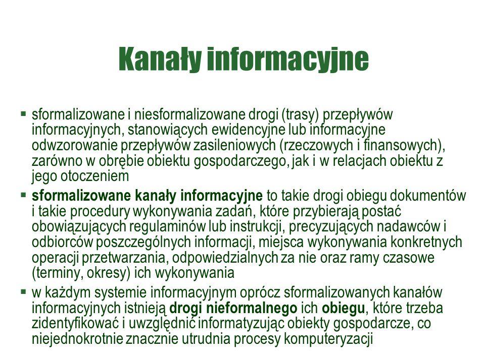 Kanały informacyjne  sformalizowane i niesformalizowane drogi (trasy) przepływów informacyjnych, stanowiących ewidencyjne lub informacyjne odwzorowan