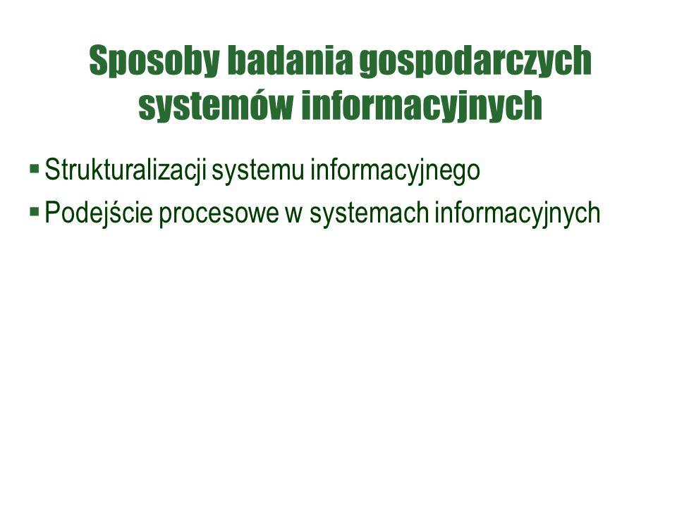 Sposoby badania gospodarczych systemów informacyjnych  Strukturalizacji systemu informacyjnego  Podejście procesowe w systemach informacyjnych