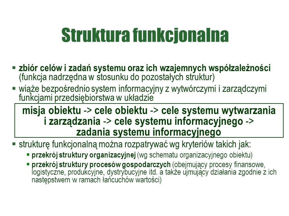 Struktura funkcjonalna  zbiór celów i zadań systemu oraz ich wzajemnych współzależności (funkcja nadrzędna w stosunku do pozostałych struktur)  wiąż