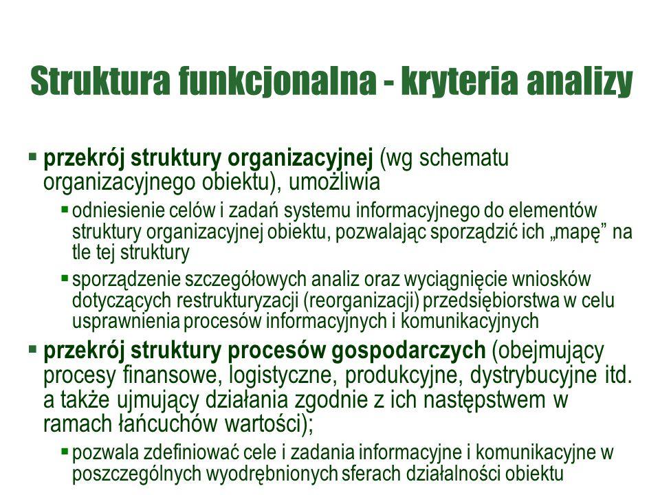 Struktura funkcjonalna - kryteria analizy  przekrój struktury organizacyjnej (wg schematu organizacyjnego obiektu), umożliwia  odniesienie celów i z