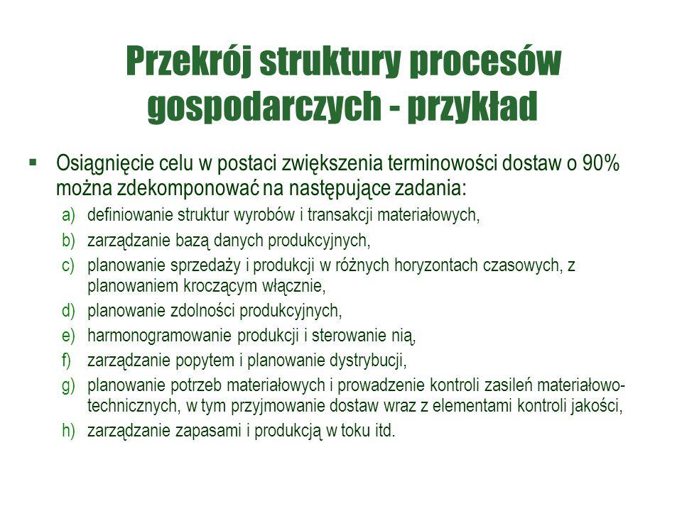 Przekrój struktury procesów gospodarczych - przykład  Osiągnięcie celu w postaci zwiększenia terminowości dostaw o 90% można zdekomponować na następu