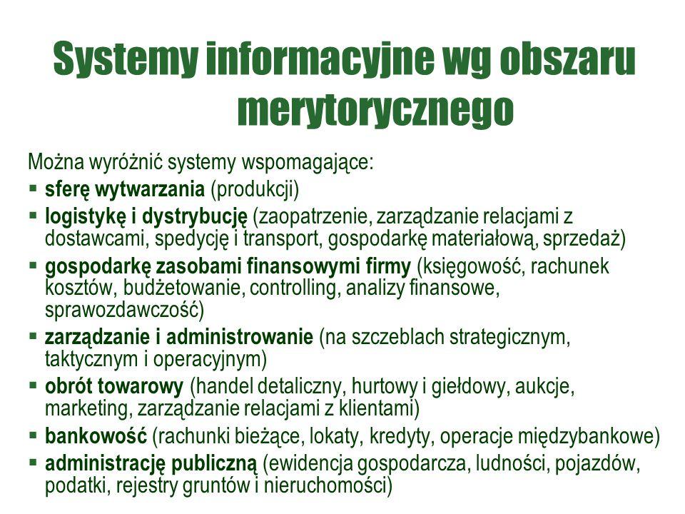 Systemy informacyjne wg obszaru merytorycznego Można wyróżnić systemy wspomagające:  sferę wytwarzania (produkcji)  logistykę i dystrybucję (zaopatr