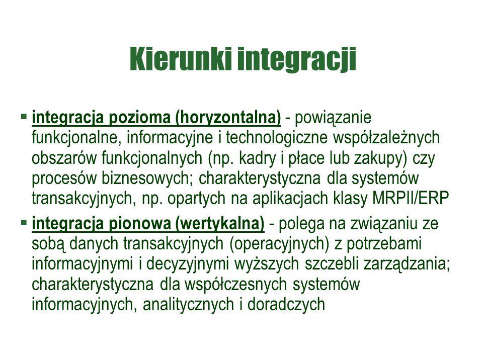 Kierunki integracji  integracja pozioma (horyzontalna) - powiązanie funkcjonalne, informacyjne i technologiczne współzależnych obszarów funkcjonalnyc