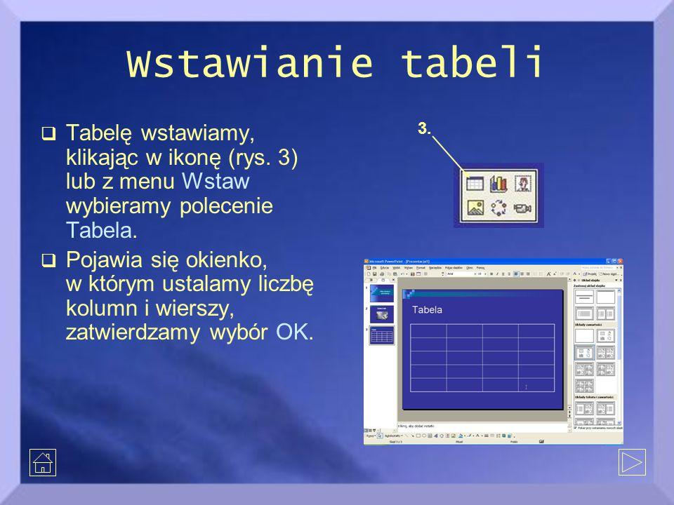 Wstawianie tabeli  Tabelę wstawiamy, klikając w ikonę (rys. 3) lub z menu Wstaw wybieramy polecenie Tabela.  Pojawia się okienko, w którym ustalamy