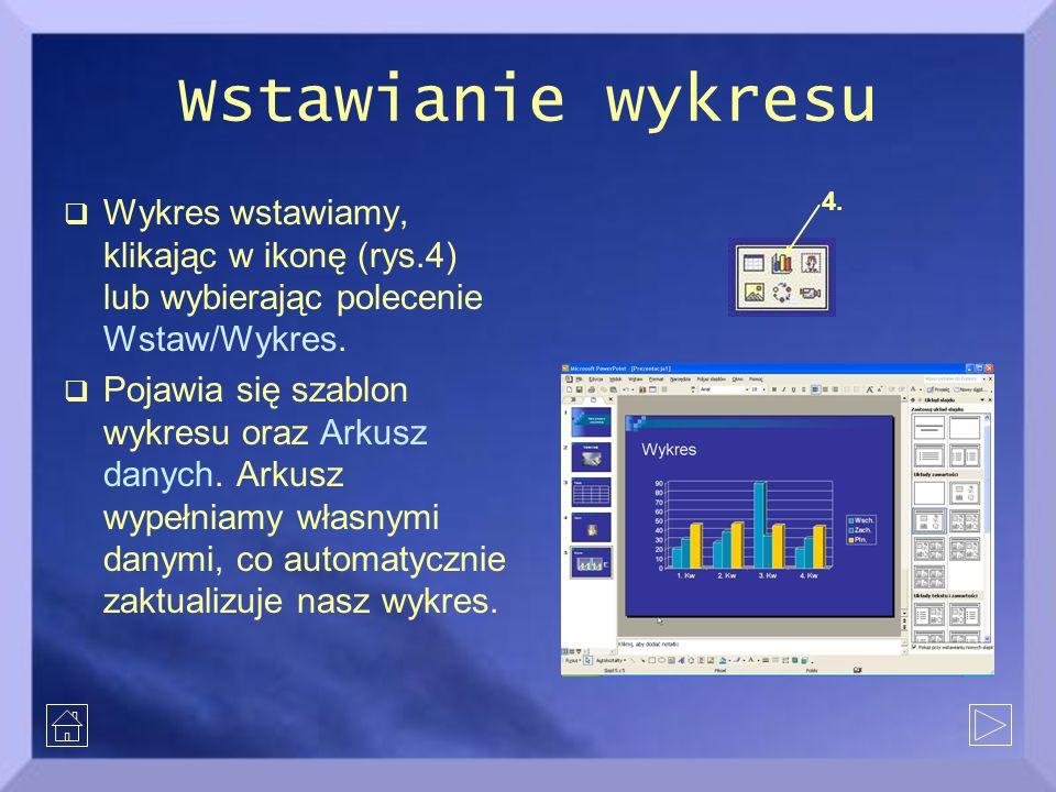 Wstawianie wykresu  Wykres wstawiamy, klikając w ikonę (rys.4) lub wybierając polecenie Wstaw/Wykres.  Pojawia się szablon wykresu oraz Arkusz danyc