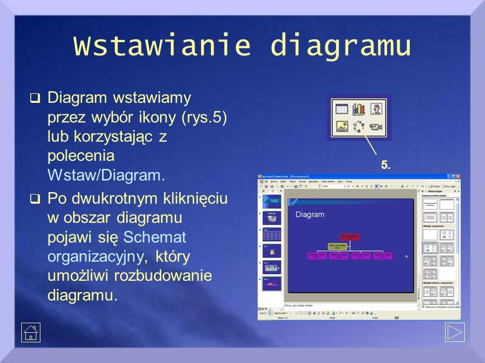 Wstawianie diagramu  Diagram wstawiamy przez wybór ikony (rys.5) lub korzystając z polecenia Wstaw/Diagram.  Po dwukrotnym kliknięciu w obszar diagr