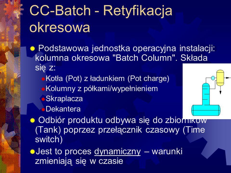 CC-Batch - Retyfikacja okresowa  Podstawowa jednostka operacyjna instalacji: kolumna okresowa