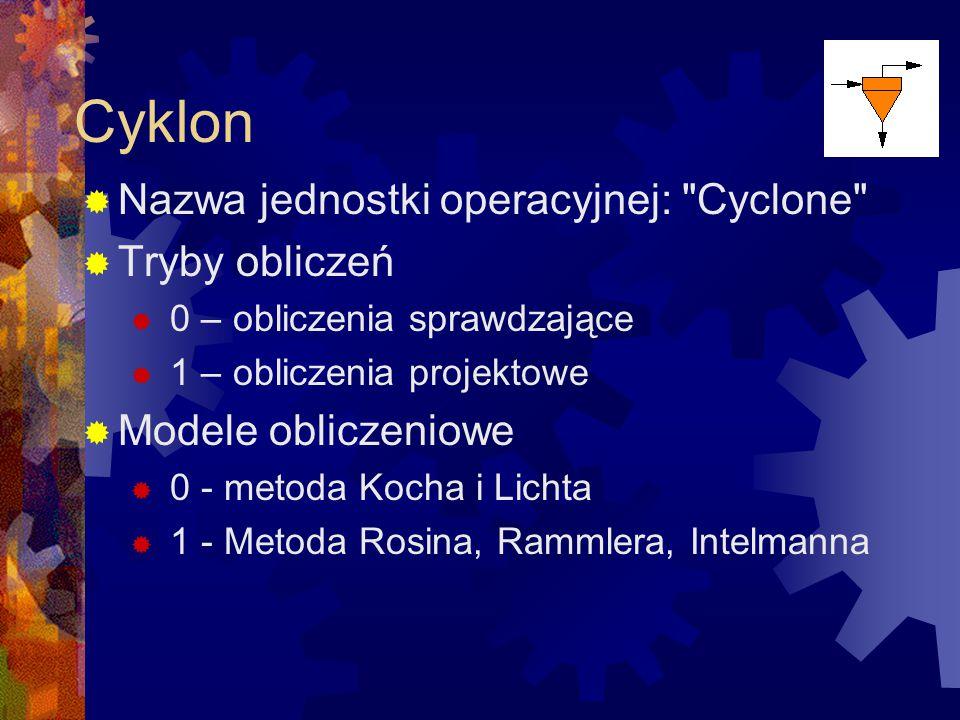 Cyklon  Nazwa jednostki operacyjnej: