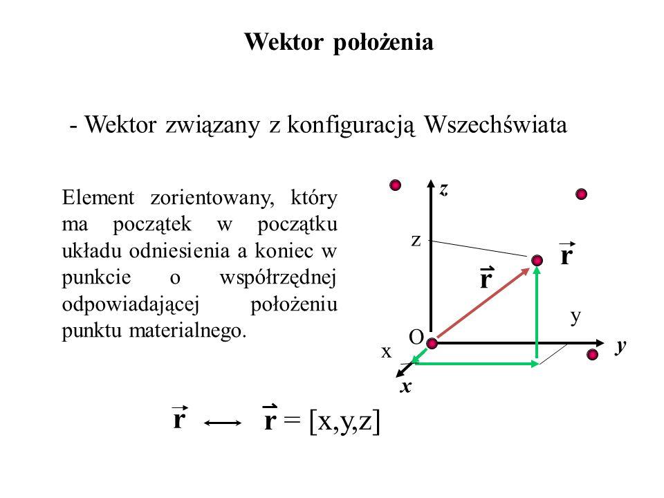Wektor położenia - Wektor związany z konfiguracją Wszechświata Element zorientowany, który ma początek w początku układu odniesienia a koniec w punkci